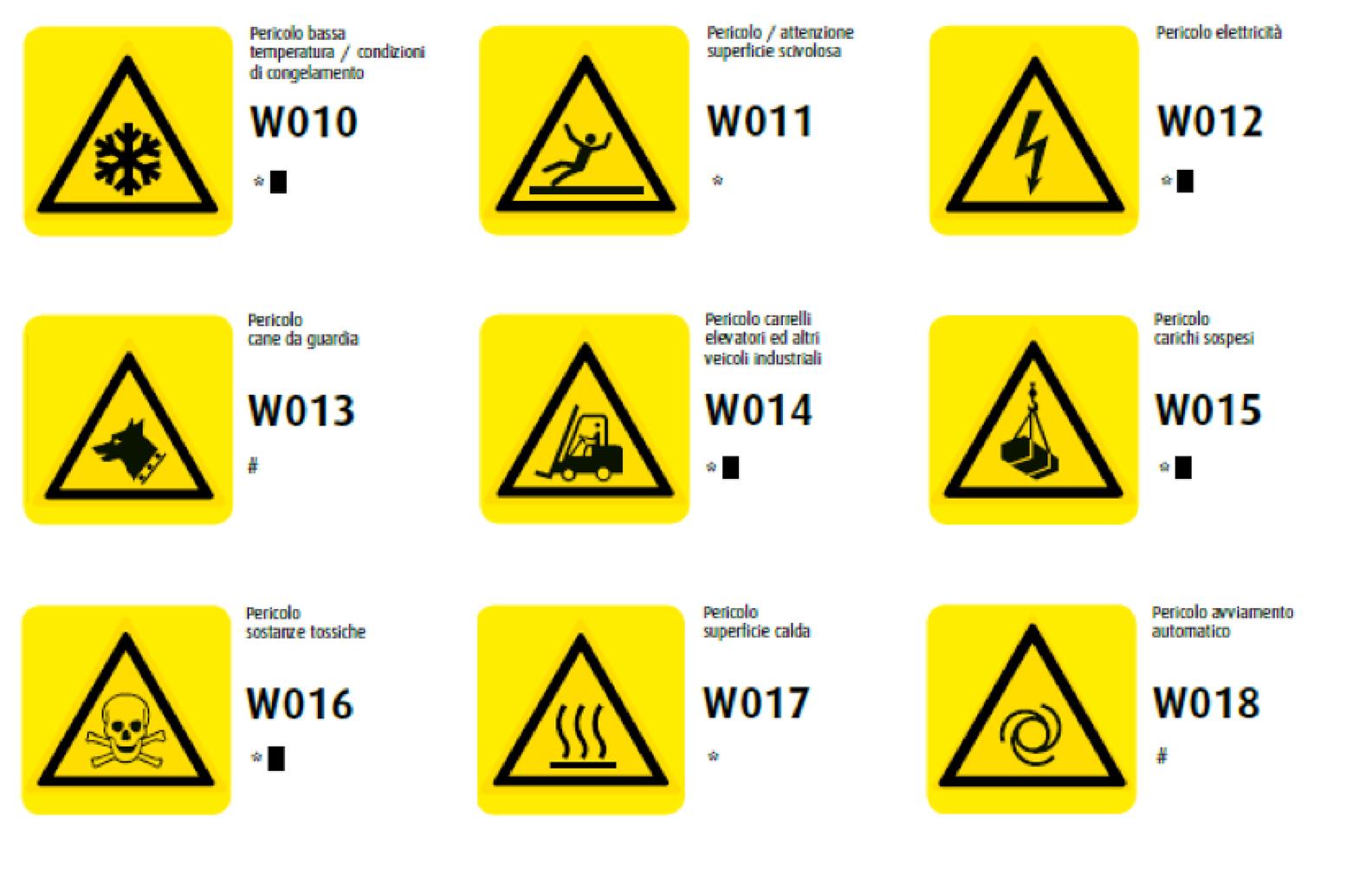 segnali di avvertimento Ellepi